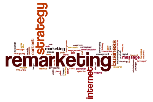 Remarketing word cloud